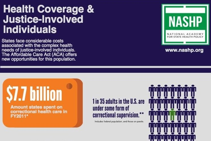 Toolkit: State Strategies to Enroll Justice-Involved Individuals in Health Coverage