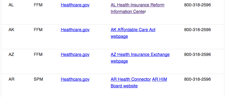 State Health Insurance Exchange Websites – The National