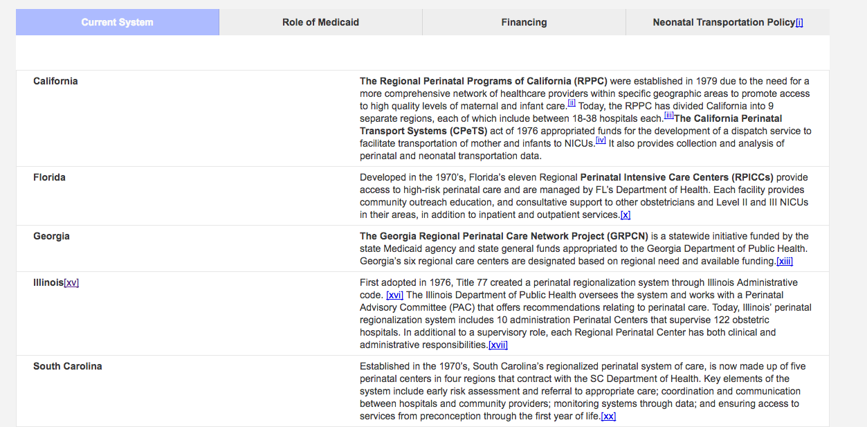 Selected State Initiatives on Medicaid Financing of Perinatal Regionalization