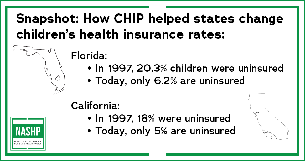 Congressional Agreement on CHIP Needed Soon!