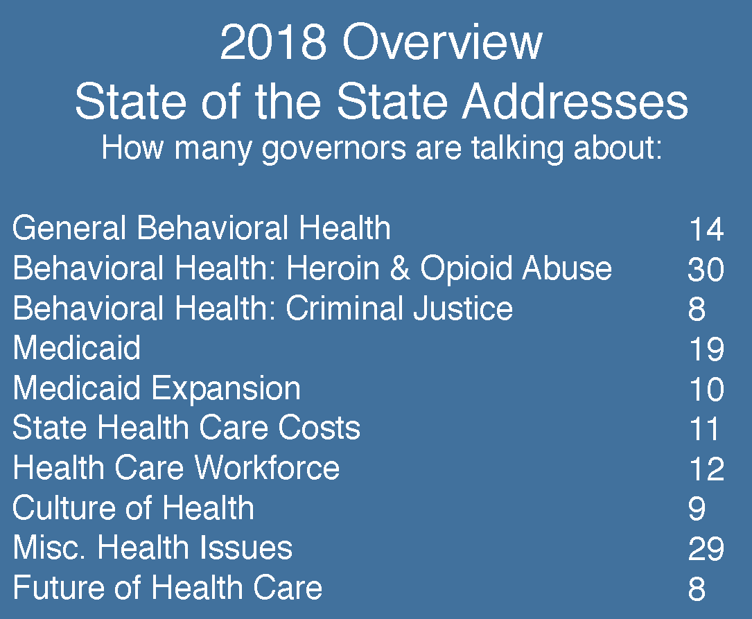 How Governors Addressed Health Care in Their 2018 State of the State Addresses