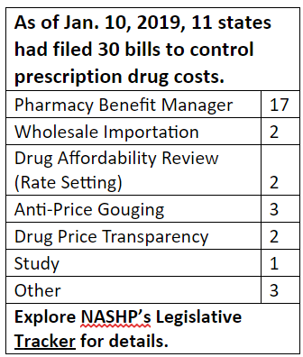 As State Legislatures Convene, Lawmakers Quickly Submit Bills to Curb Prescription Prices